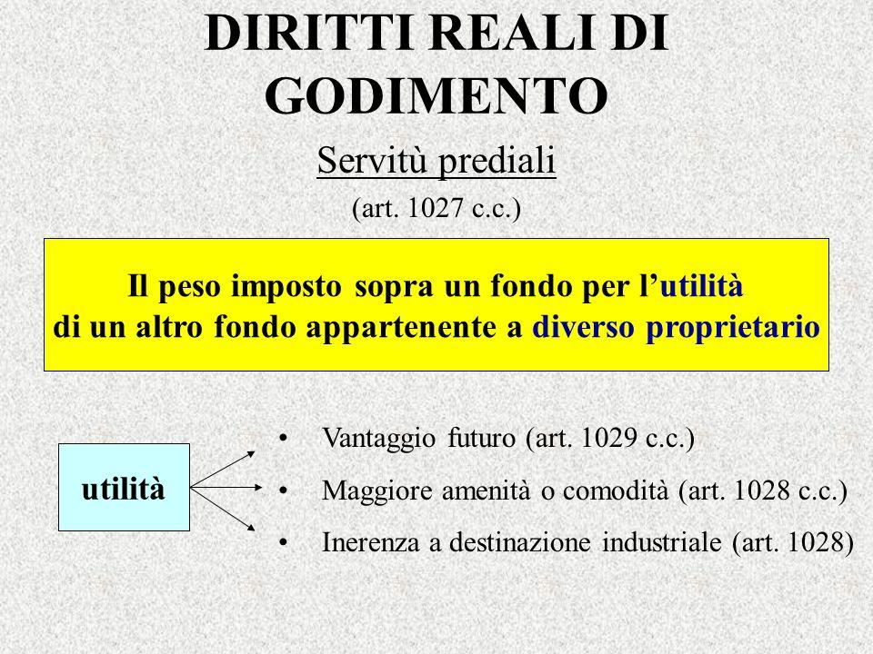 DIRITTI REALI DI GODIMENTO Servitù prediali (art. 1027 c.c.) Il peso imposto sopra un fondo per lutilità di un altro fondo appartenente a diverso prop
