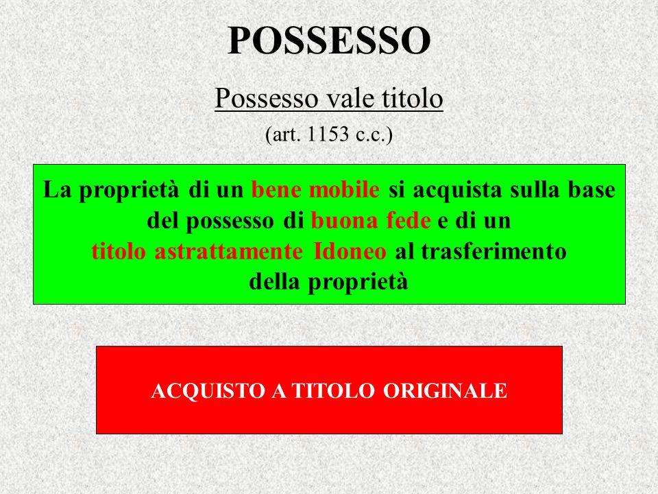 POSSESSO Possesso vale titolo (art. 1153 c.c.) La proprietà di un bene mobile si acquista sulla base del possesso di buona fede e di un titolo astratt