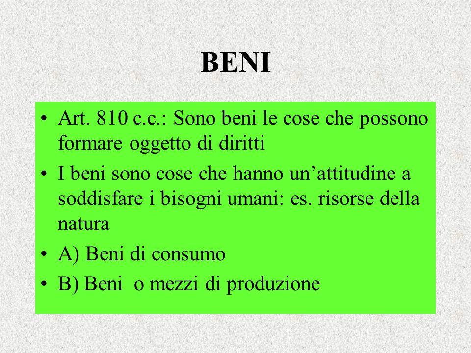 BENI Art. 810 c.c.: Sono beni le cose che possono formare oggetto di diritti I beni sono cose che hanno unattitudine a soddisfare i bisogni umani: es.