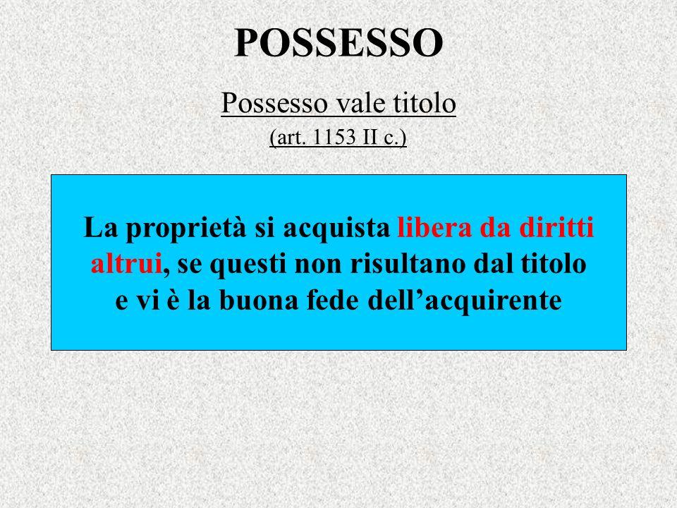 POSSESSO Possesso vale titolo (art. 1153 II c.) La proprietà si acquista libera da diritti altrui, se questi non risultano dal titolo e vi è la buona
