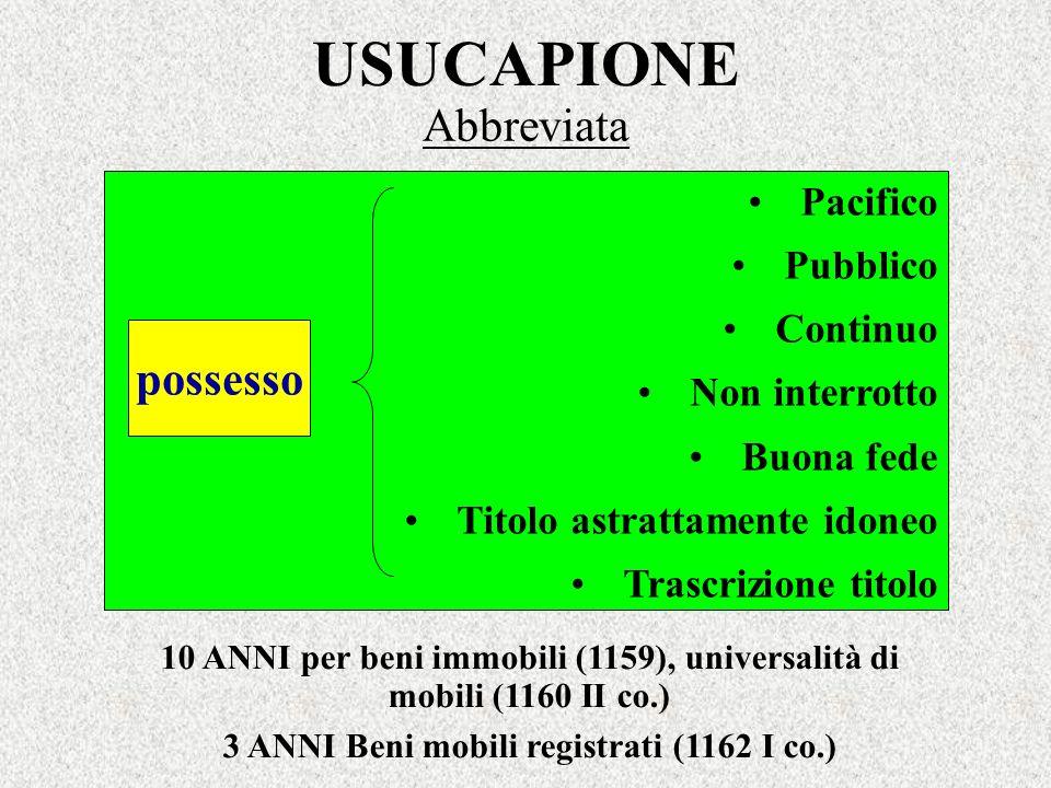 USUCAPIONE Abbreviata 10 ANNI per beni immobili (1159), universalità di mobili (1160 II co.) 3 ANNI Beni mobili registrati (1162 I co.) Pacifico Pubbl