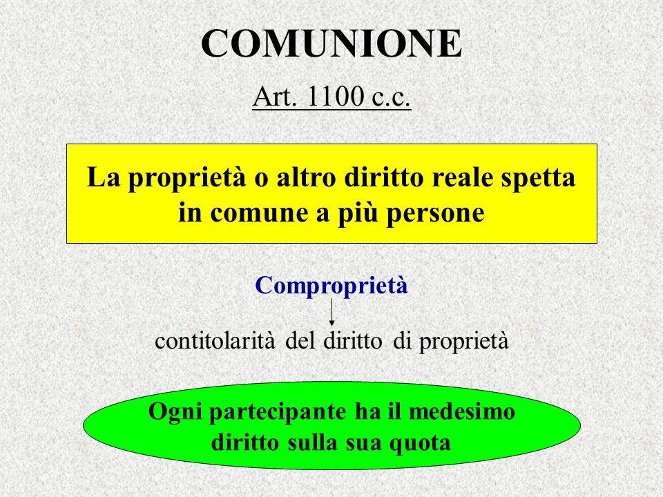COMUNIONE Art. 1100 c.c. La proprietà o altro diritto reale spetta in comune a più persone Comproprietà contitolarità del diritto di proprietà Ogni pa