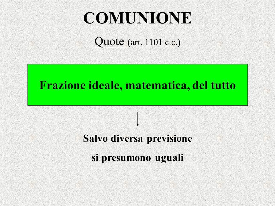 COMUNIONE Quote (art. 1101 c.c.) Frazione ideale, matematica, del tutto Salvo diversa previsione si presumono uguali