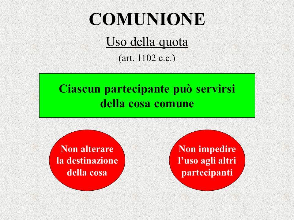 COMUNIONE Uso della quota (art. 1102 c.c.) Ciascun partecipante può servirsi della cosa comune Non alterare la destinazione della cosa Non impedire lu