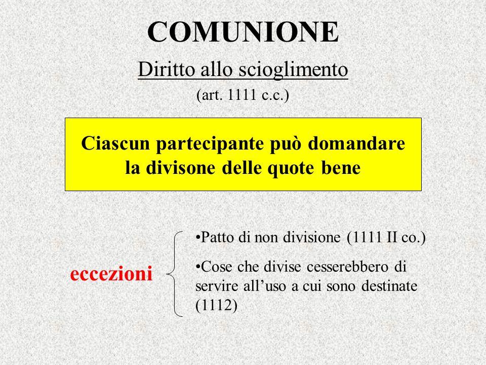 COMUNIONE Diritto allo scioglimento (art. 1111 c.c.) eccezioni Ciascun partecipante può domandare la divisone delle quote bene Patto di non divisione