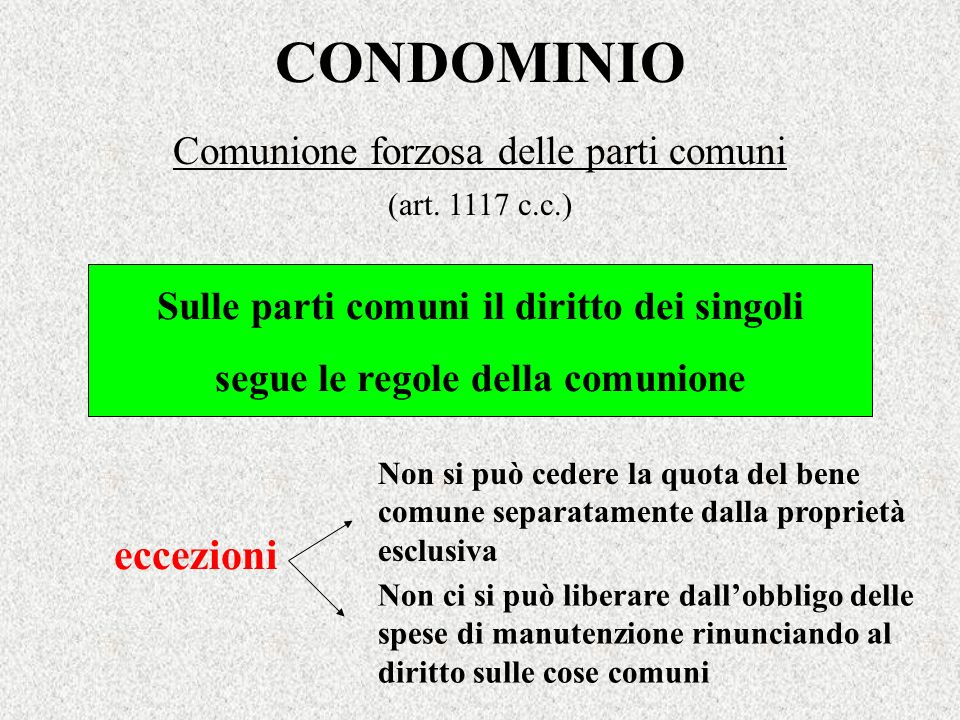 CONDOMINIO Sulle parti comuni il diritto dei singoli segue le regole della comunione Comunione forzosa delle parti comuni (art. 1117 c.c.) eccezioni N