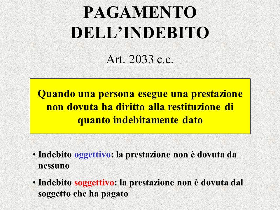 PAGAMENTO DELLINDEBITO Art. 2033 c.c. Quando una persona esegue una prestazione non dovuta ha diritto alla restituzione di quanto indebitamente dato I