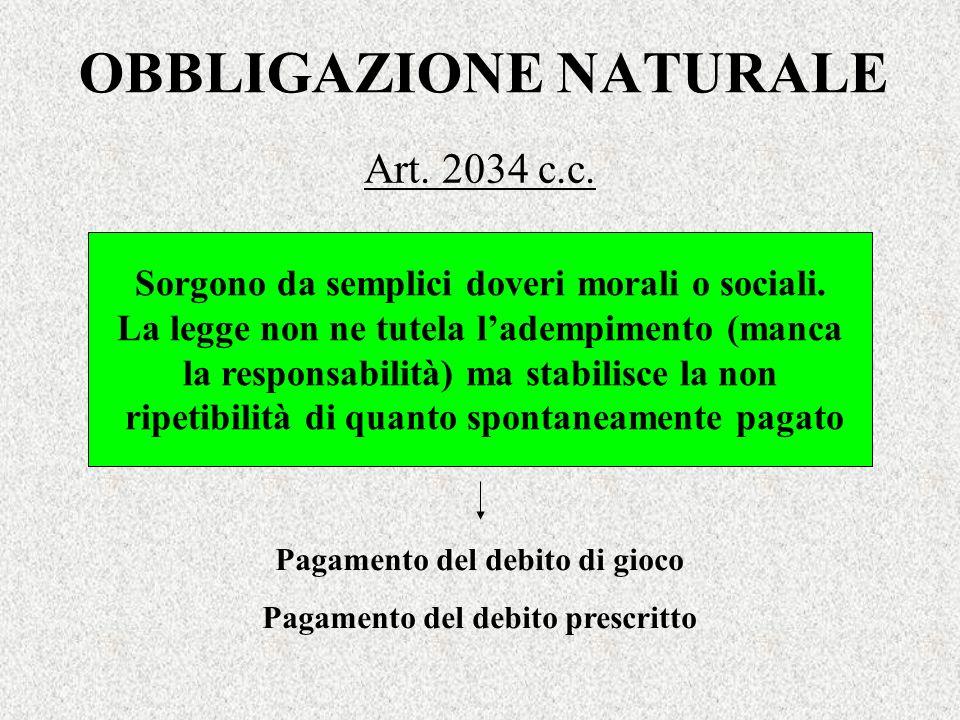 OBBLIGAZIONE NATURALE Art. 2034 c.c. Sorgono da semplici doveri morali o sociali. La legge non ne tutela ladempimento (manca la responsabilità) ma sta