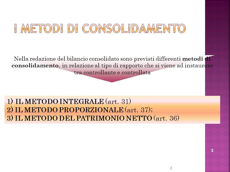 3 3 Nella redazione del bilancio consolidato sono previsti differenti metodi di consolidamento, in relazione al tipo di rapporto che si viene ad instaurare tra controllante e controllata 1)IL METODO INTEGRALE (art.