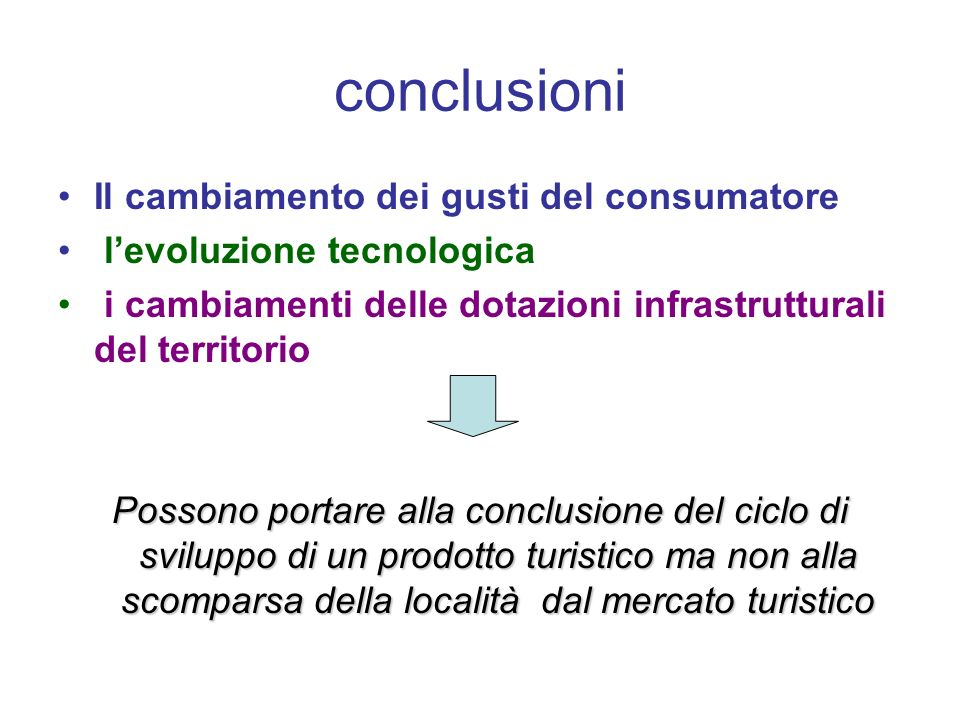 conclusioni Il cambiamento dei gusti del consumatore levoluzione tecnologica i cambiamenti delle dotazioni infrastrutturali del territorio Possono por