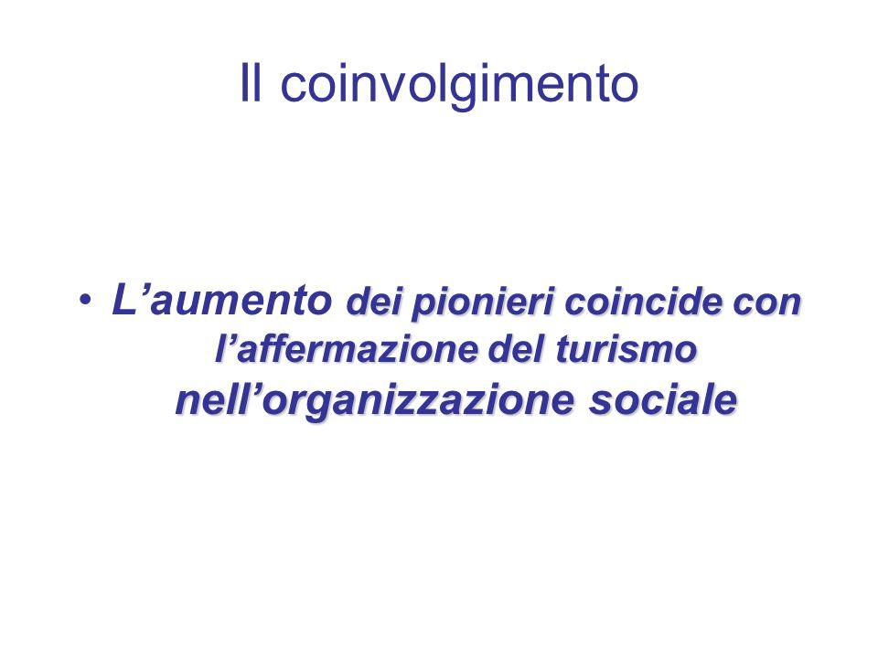 Il coinvolgimento dei pionieri coincide con laffermazione del turismo nellorganizzazione socialeLaumento dei pionieri coincide con laffermazione del t