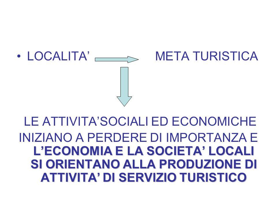 LOCALITAMETA TURISTICA LE ATTIVITASOCIALI ED ECONOMICHE LECONOMIA E LA SOCIETA LOCALI SI ORIENTANO ALLA PRODUZIONE DI ATTIVITA DI SERVIZIO TURISTICO I