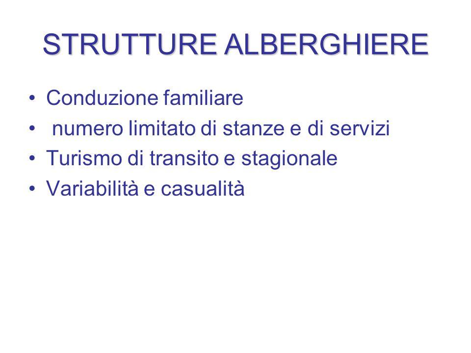 STRUTTURE ALBERGHIERE Conduzione familiare numero limitato di stanze e di servizi Turismo di transito e stagionale Variabilità e casualità