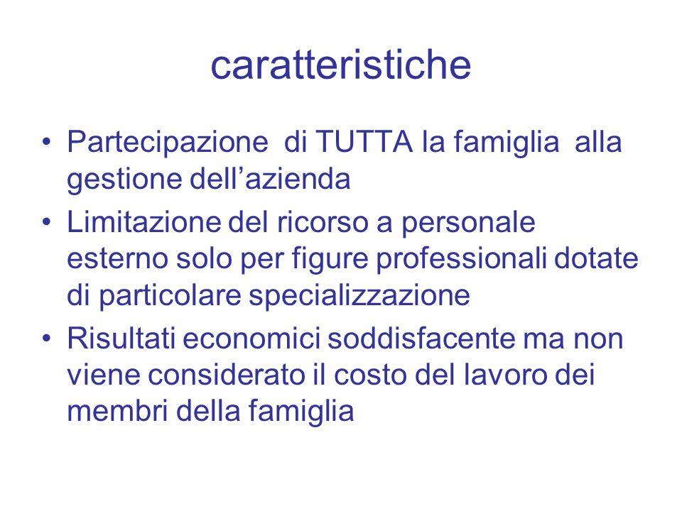 caratteristiche Partecipazione di TUTTA la famiglia alla gestione dellazienda Limitazione del ricorso a personale esterno solo per figure professional