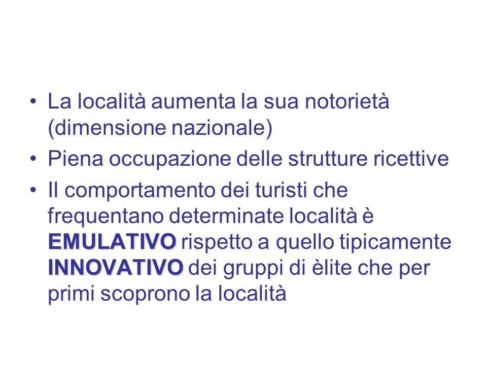 La località aumenta la sua notorietà (dimensione nazionale) Piena occupazione delle strutture ricettive EMULATIVO INNOVATIVOIl comportamento dei turis