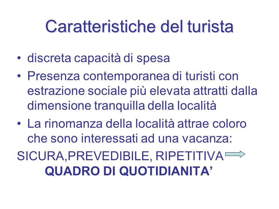 Caratteristiche del turista discreta capacità di spesa Presenza contemporanea di turisti con estrazione sociale più elevata attratti dalla dimensione