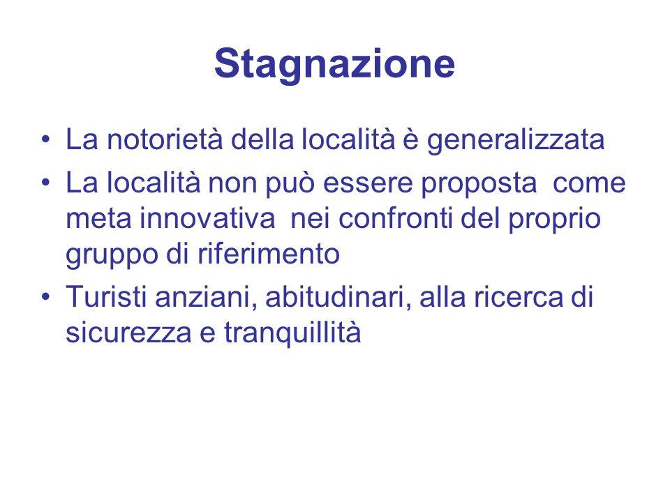 Stagnazione La notorietà della località è generalizzata La località non può essere proposta come meta innovativa nei confronti del proprio gruppo di r