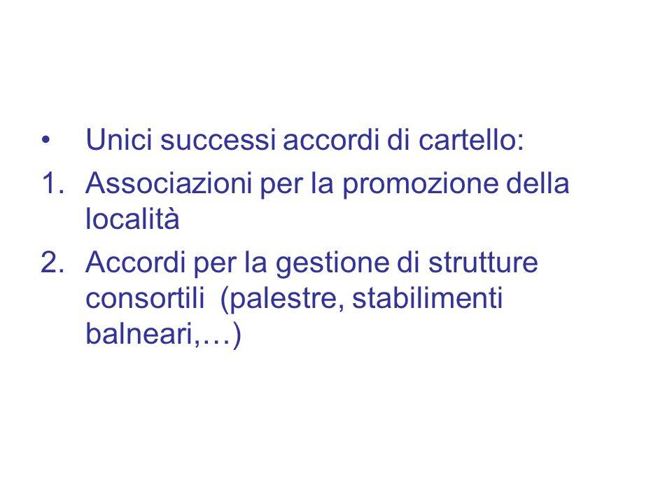 Unici successi accordi di cartello: 1.Associazioni per la promozione della località 2.Accordi per la gestione di strutture consortili (palestre, stabi