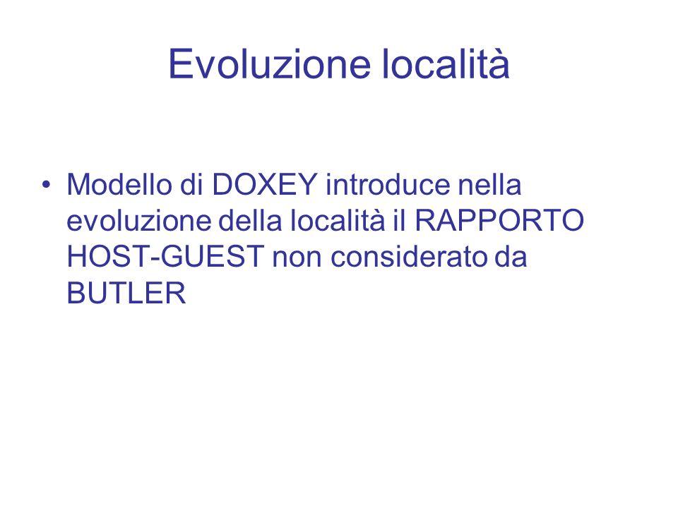 Evoluzione località Modello di DOXEY introduce nella evoluzione della località il RAPPORTO HOST-GUEST non considerato da BUTLER