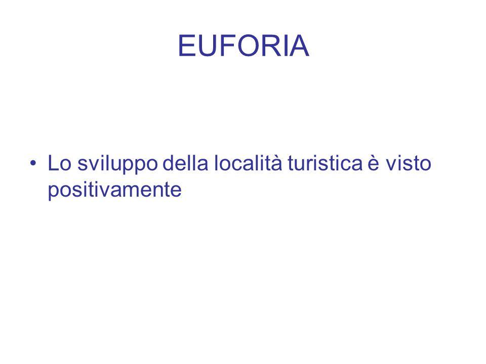 EUFORIA Lo sviluppo della località turistica è visto positivamente