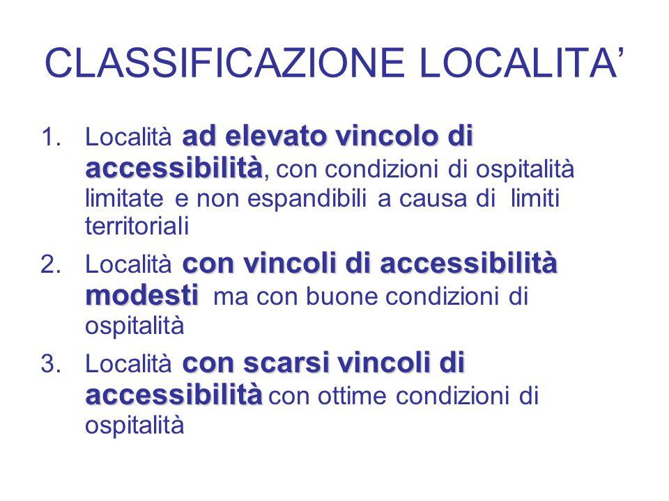 CLASSIFICAZIONE LOCALITA ad elevato vincolo di accessibilità 1.Località ad elevato vincolo di accessibilità, con condizioni di ospitalità limitate e n