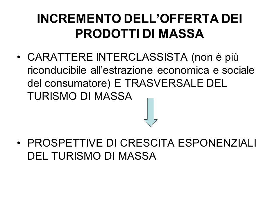 INCREMENTO DELLOFFERTA DEI PRODOTTI DI MASSA CARATTERE INTERCLASSISTA (non è più riconducibile allestrazione economica e sociale del consumatore) E TR