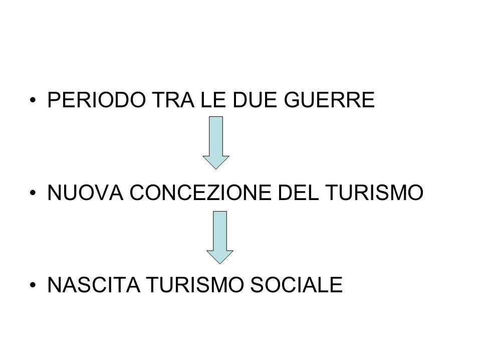 PERIODO TRA LE DUE GUERRE NUOVA CONCEZIONE DEL TURISMO NASCITA TURISMO SOCIALE