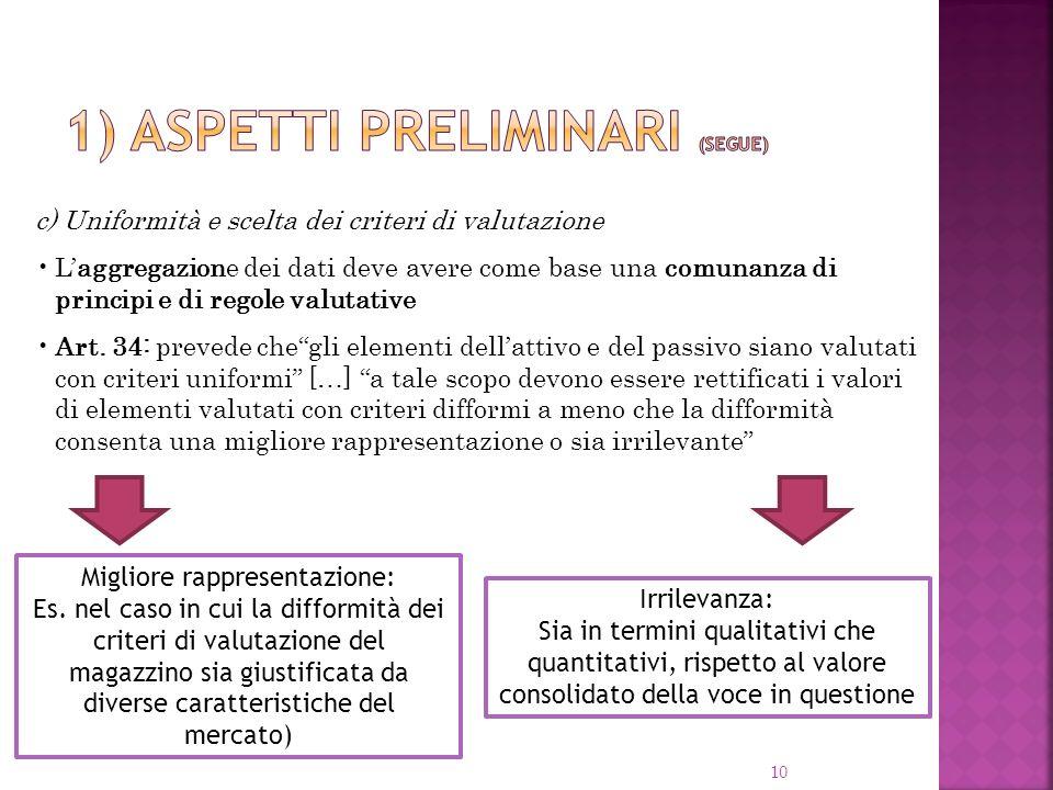 10 c) Uniformità e scelta dei criteri di valutazione Laggregazione dei dati deve avere come base una comunanza di principi e di regole valutative Art.