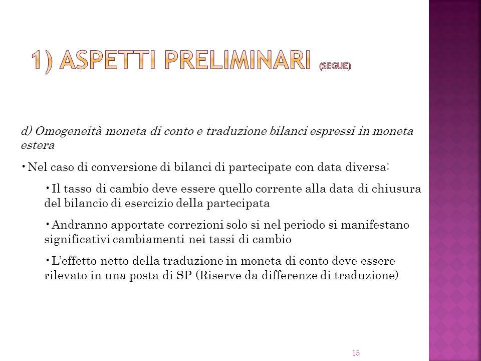 15 d) Omogeneità moneta di conto e traduzione bilanci espressi in moneta estera Nel caso di conversione di bilanci di partecipate con data diversa: Il