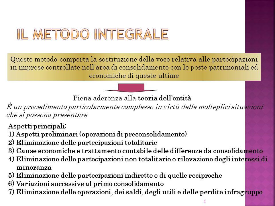 4 Questo metodo comporta la sostituzione della voce relativa alle partecipazioni in imprese controllate nellarea di consolidamento con le poste patrim