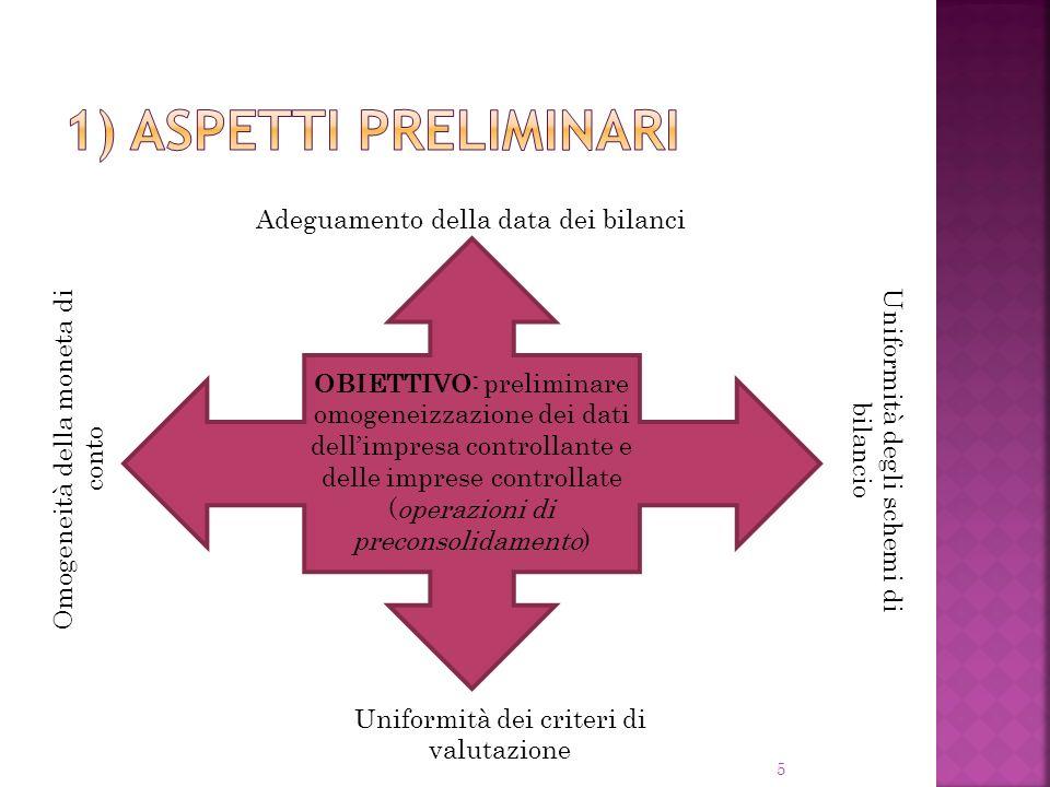 5 OBIETTIVO: preliminare omogeneizzazione dei dati dellimpresa controllante e delle imprese controllate (operazioni di preconsolidamento) Adeguamento