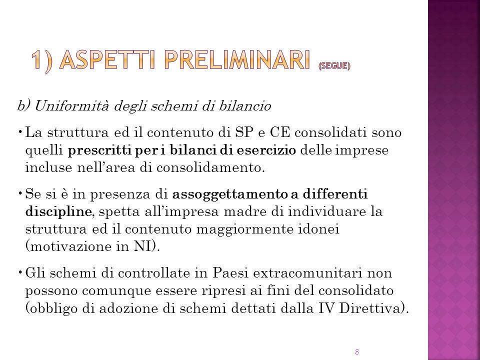 8 b) Uniformità degli schemi di bilancio La struttura ed il contenuto di SP e CE consolidati sono quelli prescritti per i bilanci di esercizio delle i