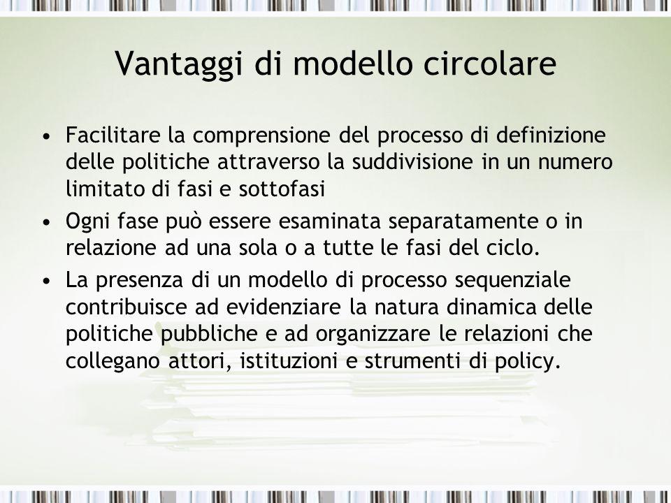 Vantaggi di modello circolare Facilitare la comprensione del processo di definizione delle politiche attraverso la suddivisione in un numero limitato