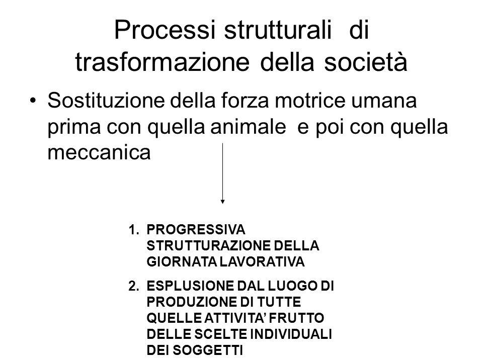 Processi strutturali di trasformazione della società Sostituzione della forza motrice umana prima con quella animale e poi con quella meccanica 1.PROGRESSIVA STRUTTURAZIONE DELLA GIORNATA LAVORATIVA 2.ESPLUSIONE DAL LUOGO DI PRODUZIONE DI TUTTE QUELLE ATTIVITA FRUTTO DELLE SCELTE INDIVIDUALI DEI SOGGETTI
