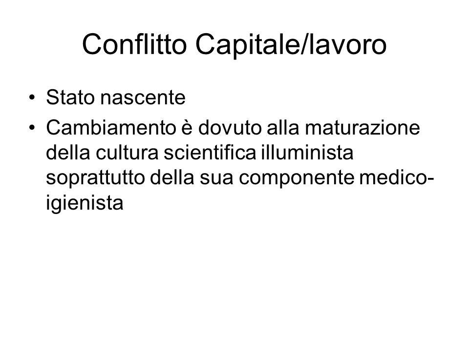 Conflitto Capitale/lavoro Stato nascente Cambiamento è dovuto alla maturazione della cultura scientifica illuminista soprattutto della sua componente medico- igienista