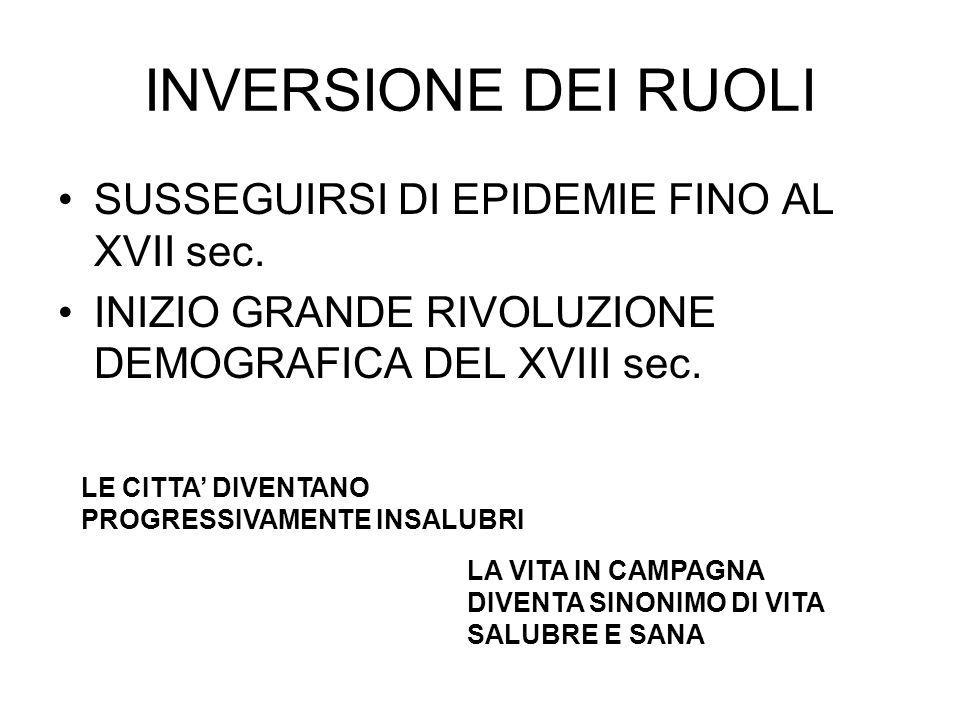 INVERSIONE DEI RUOLI SUSSEGUIRSI DI EPIDEMIE FINO AL XVII sec.