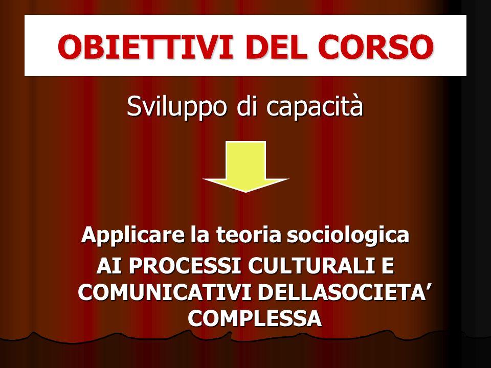 OBIETTIVI DEL CORSO Sviluppo di capacità Applicare la teoria sociologica AI PROCESSI CULTURALI E COMUNICATIVI DELLASOCIETA COMPLESSA