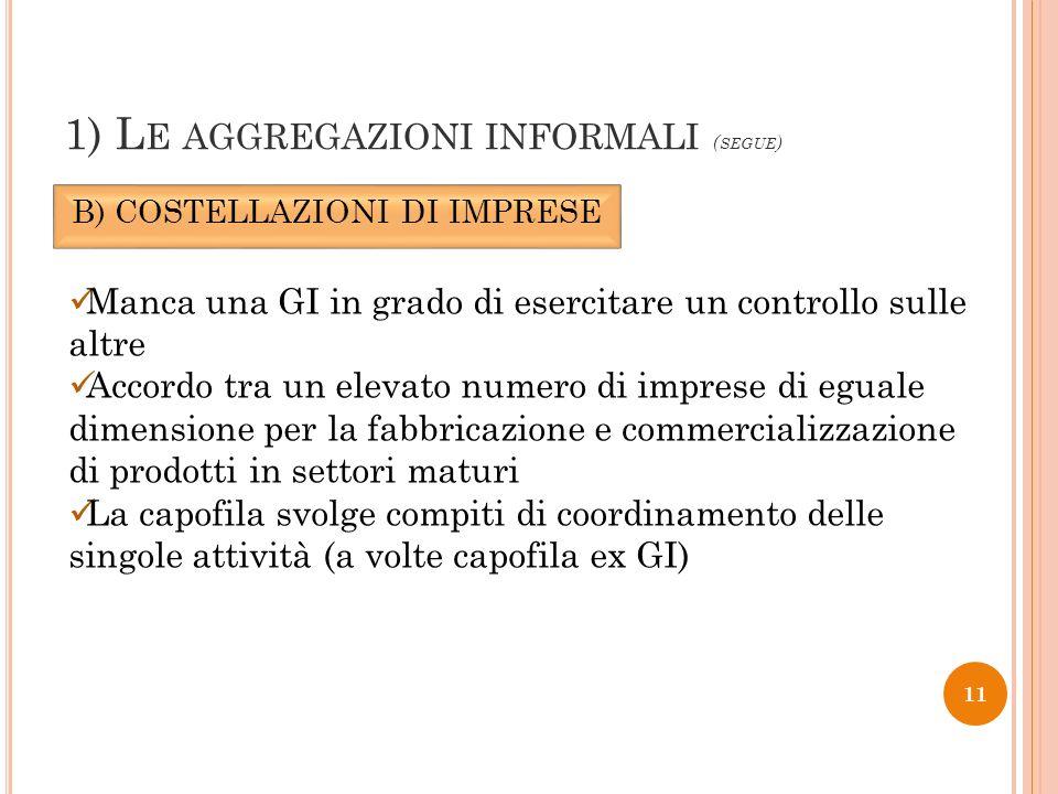 1) L E AGGREGAZIONI INFORMALI ( SEGUE ) B) COSTELLAZIONI DI IMPRESE 11 Manca una GI in grado di esercitare un controllo sulle altre Accordo tra un ele