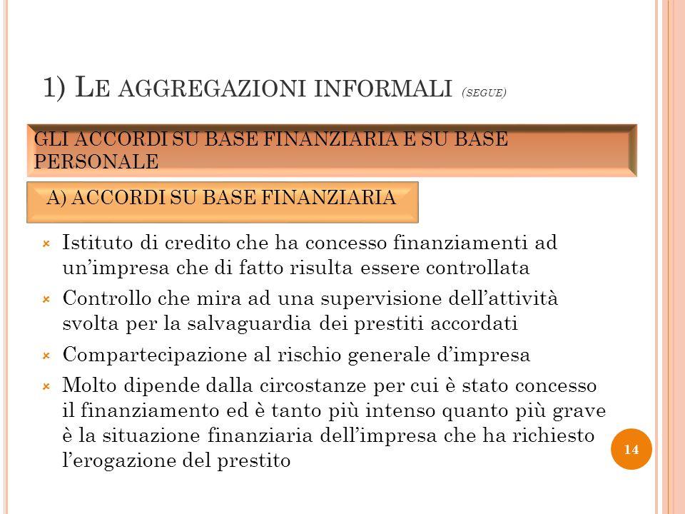 1) L E AGGREGAZIONI INFORMALI ( SEGUE ) Istituto di credito che ha concesso finanziamenti ad unimpresa che di fatto risulta essere controllata Control