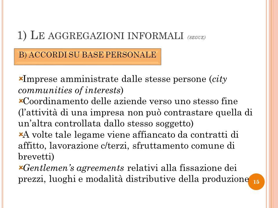 1) L E AGGREGAZIONI INFORMALI ( SEGUE ) B) ACCORDI SU BASE PERSONALE 15 Imprese amministrate dalle stesse persone ( city communities of interests ) Co