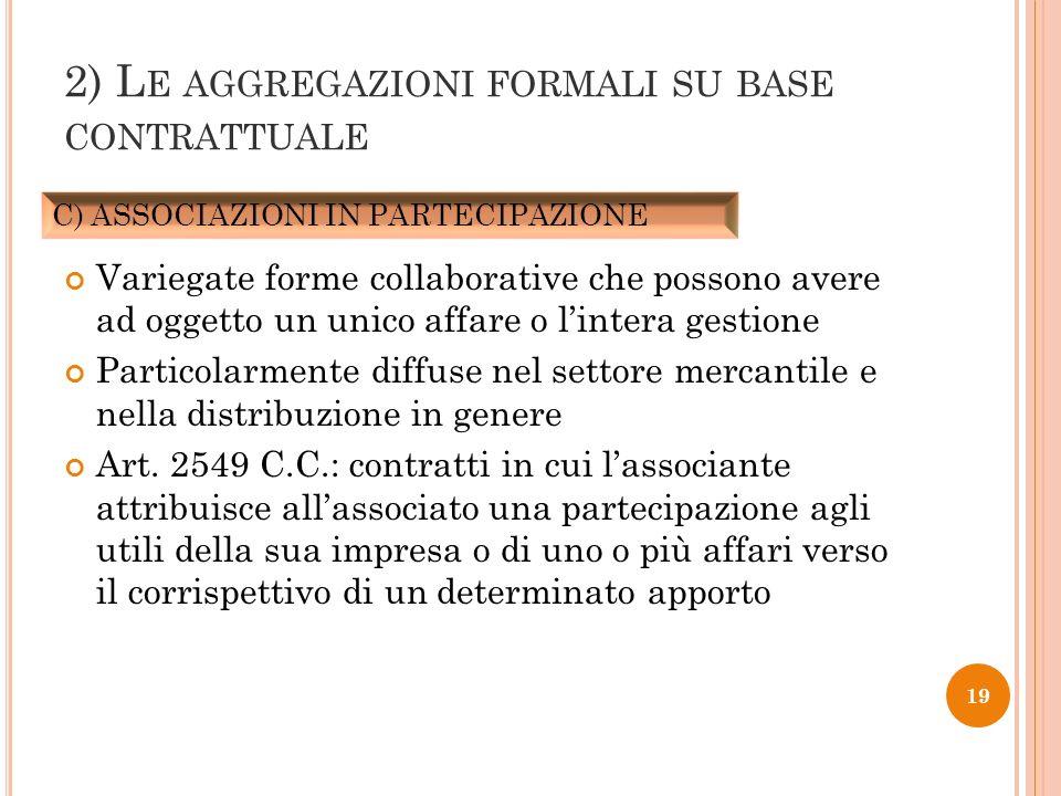 Variegate forme collaborative che possono avere ad oggetto un unico affare o lintera gestione Particolarmente diffuse nel settore mercantile e nella d
