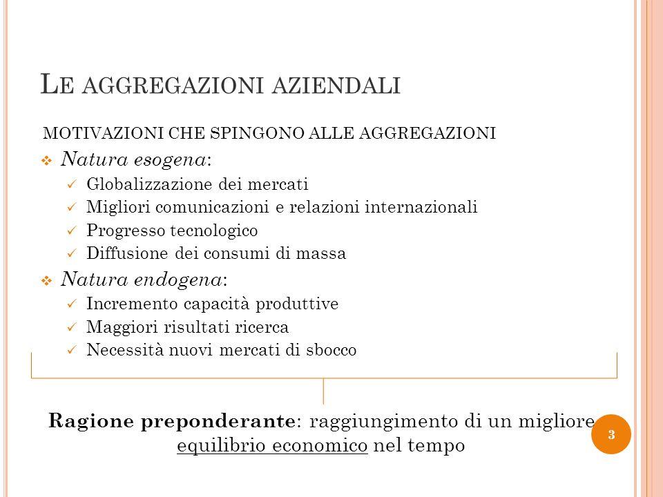 L E AGGREGAZIONI AZIENDALI ( SEGUE ) Equilibrio economico facilitato dallottenimento di: - Economie di scala - Economie di raggio dazione - Economie di transazione 4 Limiti della crescita aziendale: -Difficoltà di natura organizzativa -Modifica della composizione dei costi -Inevitabile eccesso di burocratizzazione -Irrigidimento organizzativo Sviluppo di ACCORDI e ALLEANZE
