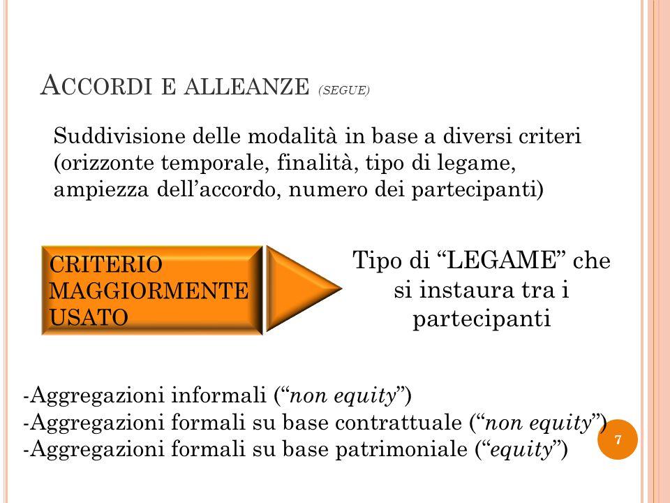 A CCORDI E ALLEANZE (SEGUE) Suddivisione delle modalità in base a diversi criteri (orizzonte temporale, finalità, tipo di legame, ampiezza dellaccordo