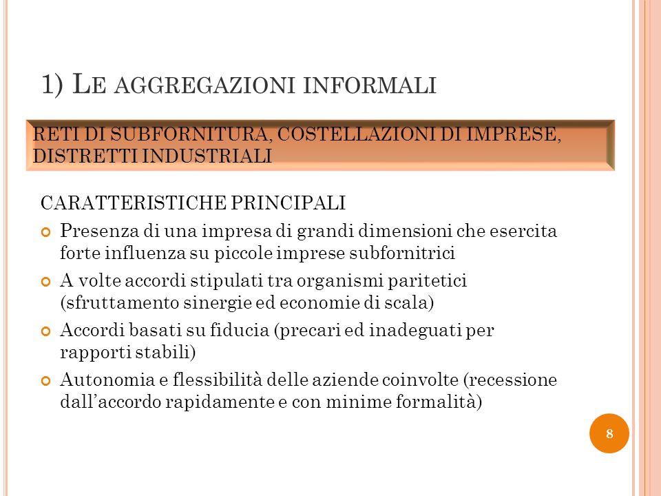 1) L E AGGREGAZIONI INFORMALI CARATTERISTICHE PRINCIPALI Presenza di una impresa di grandi dimensioni che esercita forte influenza su piccole imprese