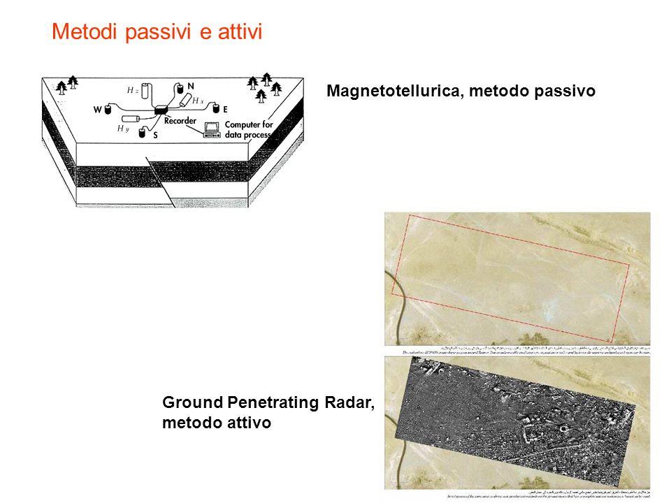 Metodi passivi e attivi Magnetotellurica, metodo passivo Ground Penetrating Radar, metodo attivo
