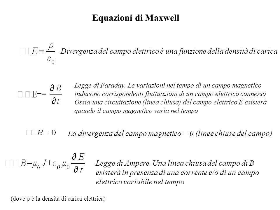 Equazioni di Maxwell (dove è la densità di carica elettrica) Divergenza del campo elettrico è una funzione della densità di carica Legge di Faraday. L