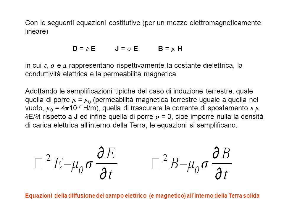 Con le seguenti equazioni costitutive (per un mezzo elettromagneticamente lineare) D = E J = E B = H in cui, e rappresentano rispettivamente la costan