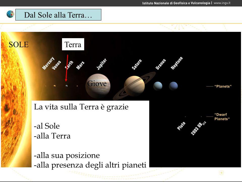 Dal Sole alla Terra… La vita sulla Terra è grazie -al Sole -alla Terra -alla sua posizione -alla presenza degli altri pianeti SOLETerra Giove