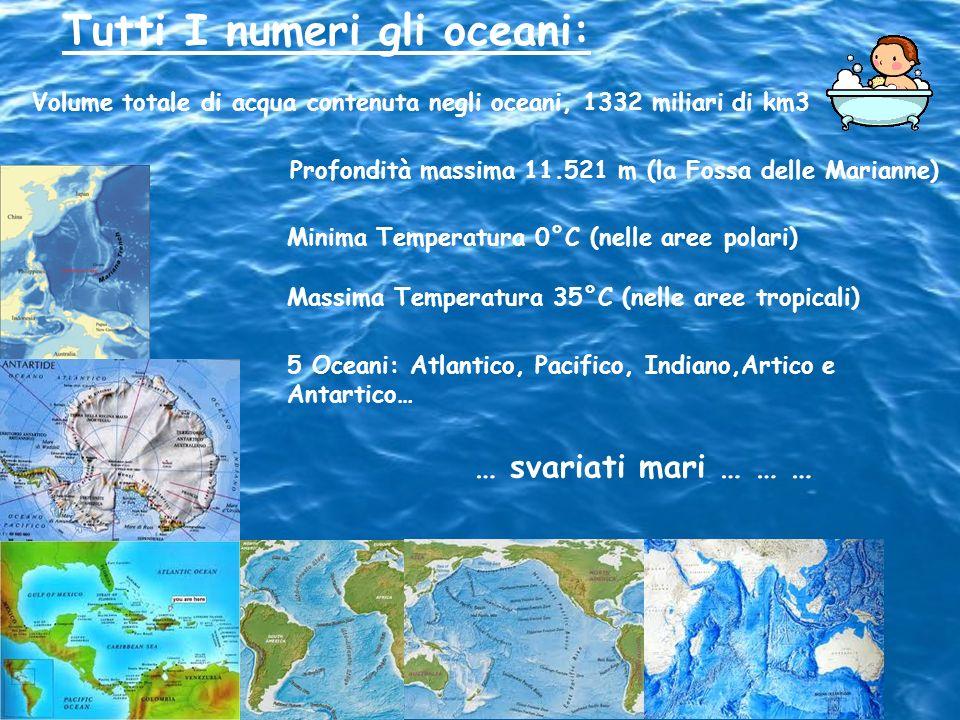 Profondità massima 11.521 m (la Fossa delle Marianne) Tutti I numeri gli oceani: … svariati mari … … … 5 Oceani: Atlantico, Pacifico, Indiano,Artico e