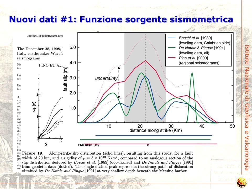 Istituto Nazionale di Geofisica e Vulcanologia Valensise and Pantosti [1992] Variabilità residua nei modelli disponibili… Amoruso et al. [2002]